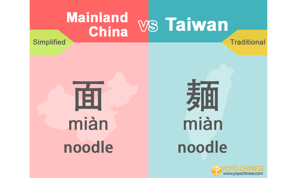 the difference between taiwan and china Roc = republic of china 中華民國, people of taiwan = citizens of roc (for  more information on the differences between prc and roc,.