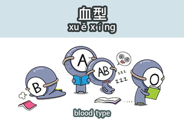 Blood type dating