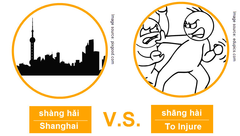 Top 9 Funniest Chinese Homophones