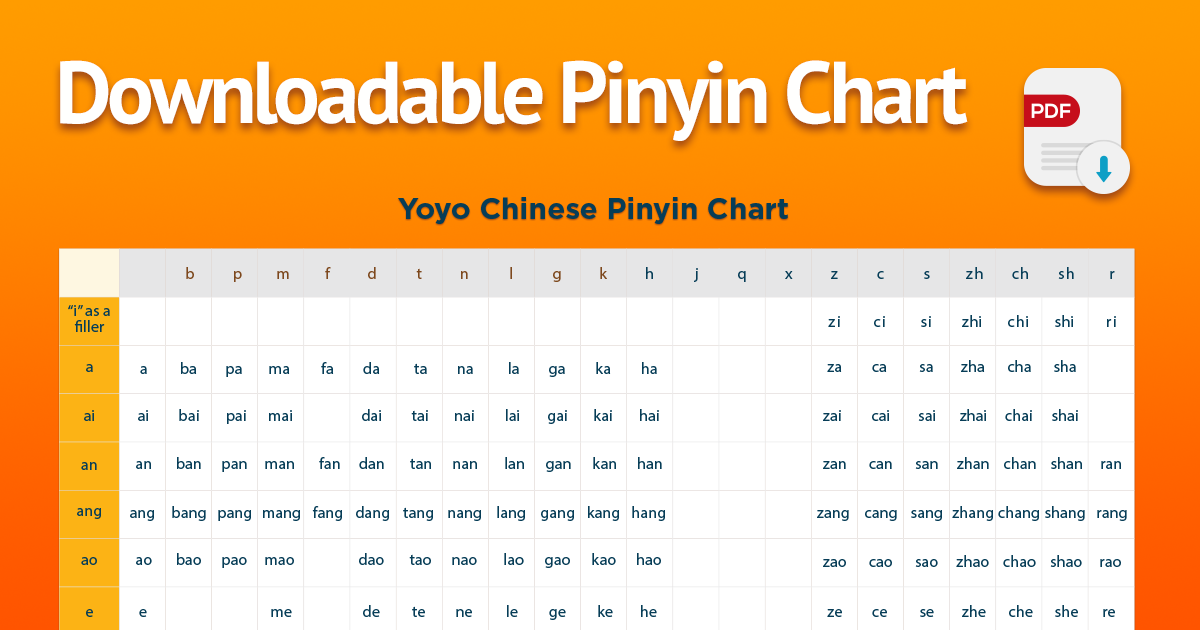 New FREE Downloadable Pinyin Chart